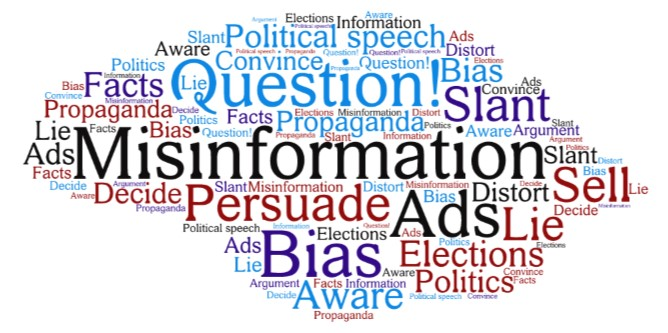 Misinformation word cloud